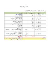 ميزانية 2009.pdf