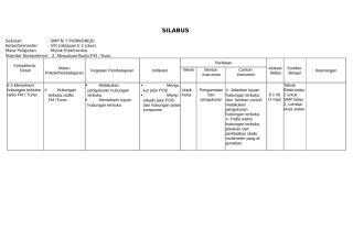 SILABUS 8 elektronika KD. 1.1_3.doc