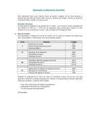 Ficha Tecnica Diplomado en Ministerios Juveniles.doc